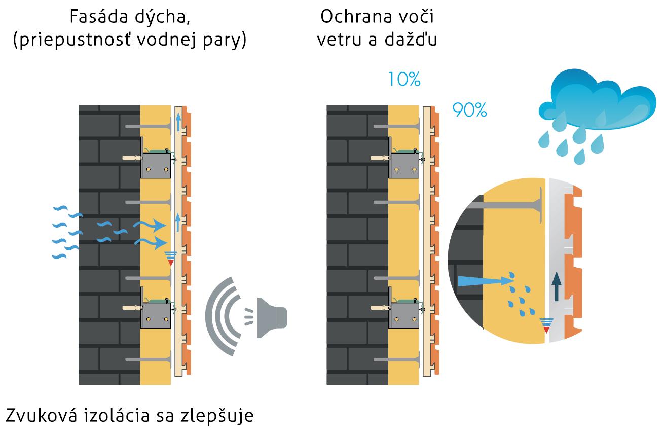 scanroc prierez1